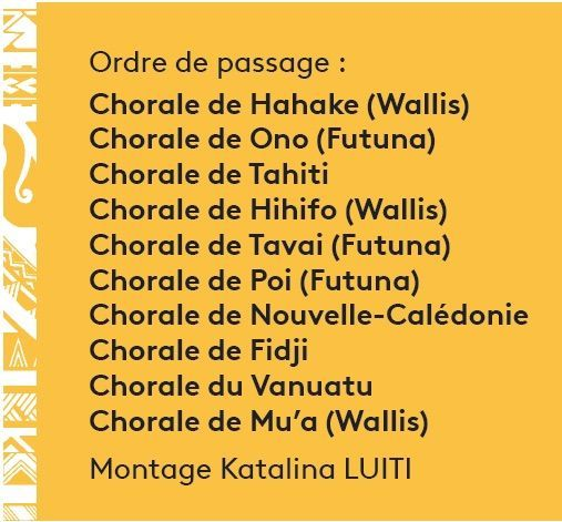 Ordre apparition chorales