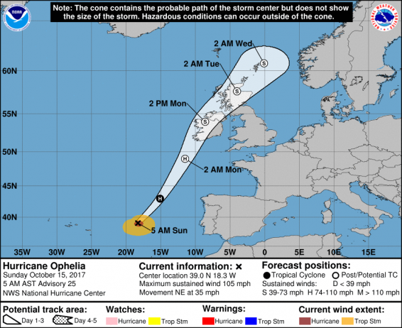 Ophelia previsions NHC