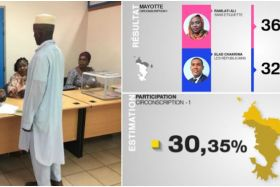 Election législative 18 mars 2018 Mayotte