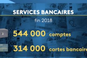 Point comptes bancaires 2018